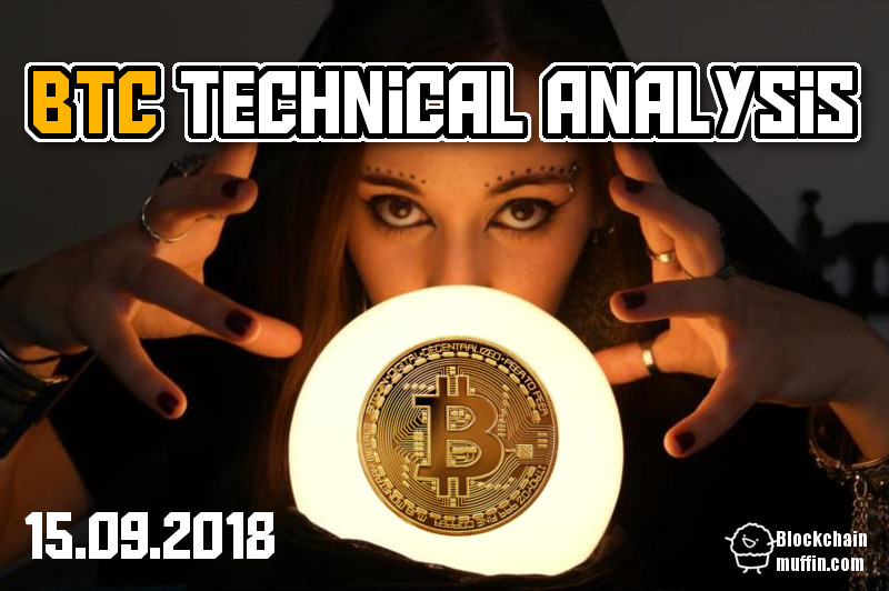 Bitcoin price technical analysis. BTC price may reach ~6800$ to 24 september