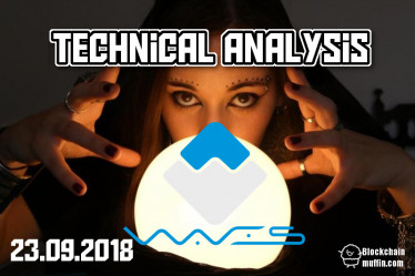 Waves / Bitcoin BTC - Price technical analysis 23 september 2018