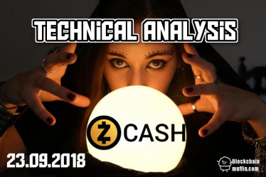 Zcash ZEC / Bitcoin BTC - Price technical analysis 23 september 2018
