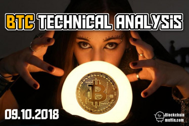 Bitcoin BTC // USD - Price Analysis.